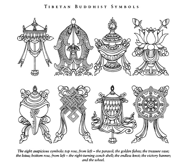 Les astamagalas bouddhistes